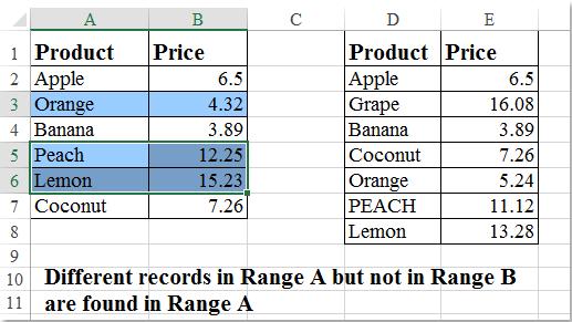 shot compare ranges 06