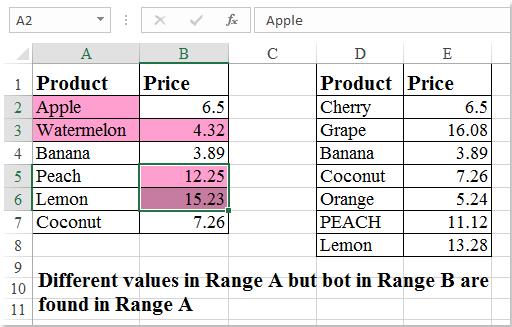shot compare ranges 10