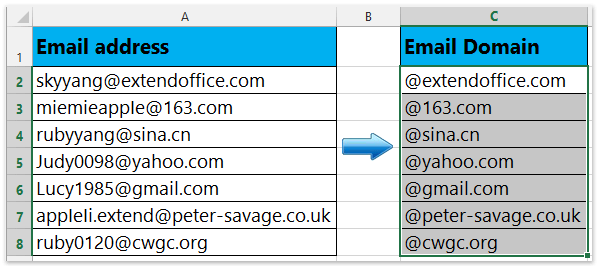 extract email domains from emails