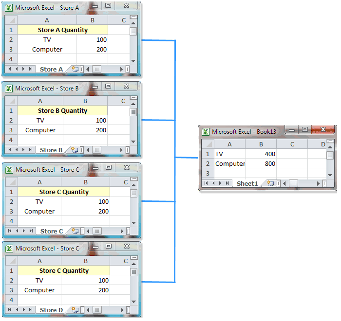 Quickly summarize / calculate data from multiple worksheets into one ...